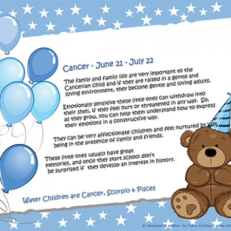 Zodiac Child Balloon Cancer